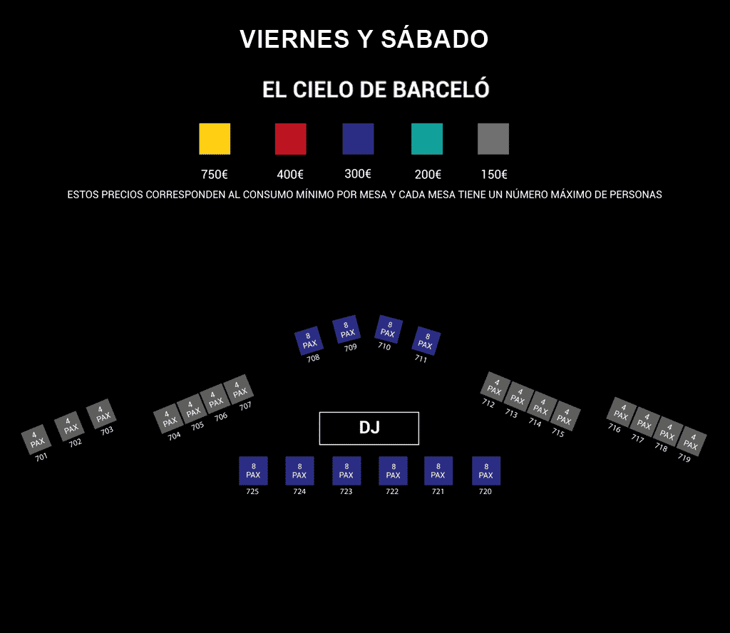 Teatro Barcelo Tables El Cielo