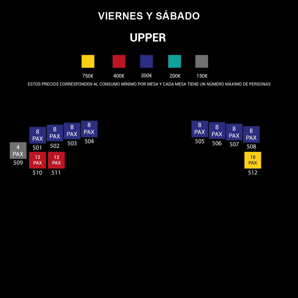 Teatro Barcelo Tables Upper